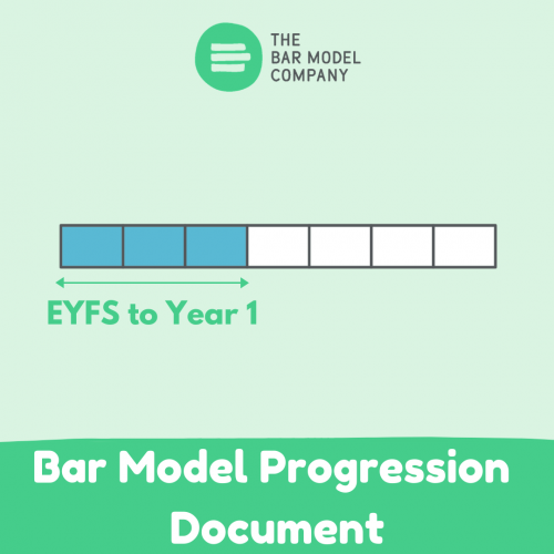 Bar Model Progression document