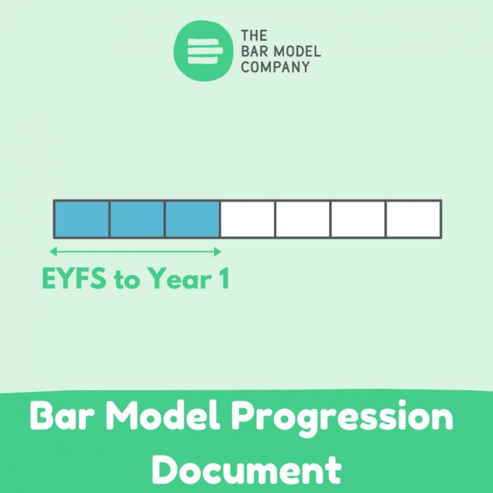 Bar Model Progression document